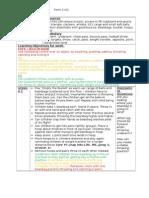 PE Weekly Plan 7.2.11 (1)