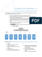 mathematics curriculum overview final