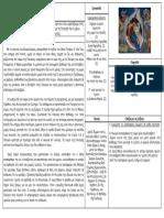 03.Fylladio_3ou.pdf