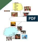Obiceiuri Si Traditii - harta tematica
