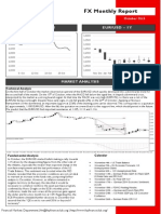 Monthly FX Report October 2015