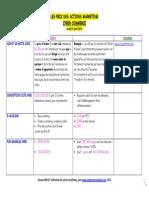 Vendre Une Solution Prix Des Outils Du Marketing Operationnel 2013-04-10
