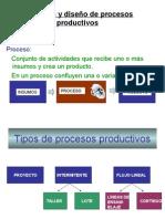 Diseño de Procesos 3333333333333333333333333333333.