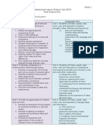 professional inquiry project outcome overview