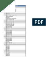 Listado Componentes Proyecto Cotizacion