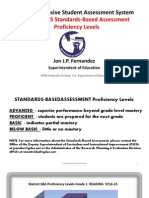 sba proficiency levels  district