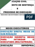 Cjn Mp Cumprimento de Sentenca e Execucao 2012 2908