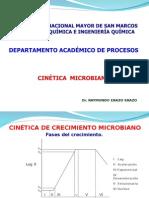 CINÉTICA MICROBIANA 6.ppt