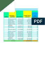 Ejercicios de Excel de Mi Autoria Edna Tatiana Fernández