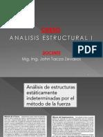 Método de Las Fuerzas en Estructuras Hiperestáticas