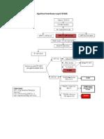 Algoritma Pemeriksaan suspek TB MDR dan TB HIV.pdf