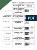 Manual de Operación de Dispositivos Neumáticos