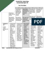 IRE6 Oral Rubric Exam2 (Press Conference) Created Mar 2014