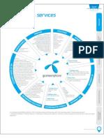 Full Report 2014.PDF, gp full report, report. internee, content, grameenphone, others