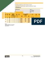 Parker Solenoid Valve Technical Data