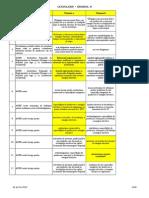 Subiecte Legislatie Gradul II - Aprilie 2013