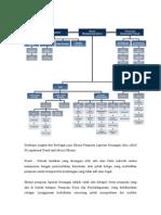 fraud tree explanation