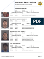 Peoria County booking sheet 11/30/15