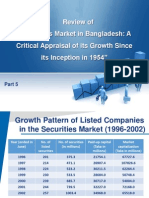 Article Review of Securities Market in Bangladesh Part 5