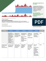 Timeslot Planer und Notizen Dezember 2015