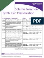 Columns HPLC EP