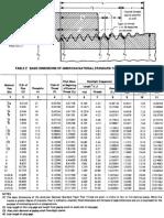 Basic Dimensions American National Standard Taper Thread