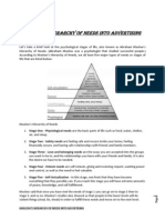 MASLOW'S HIERARCHY OF NEEDS INTO ADVERTISING