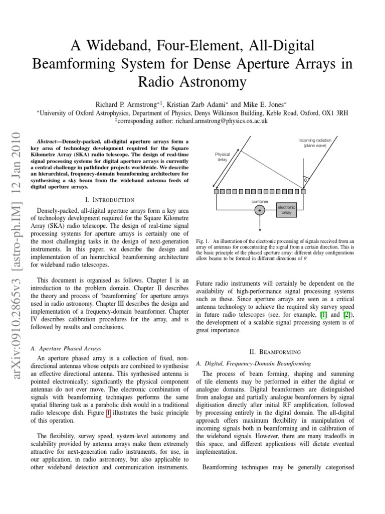 A Wideband, Four-Element, All-Digital Beamforming System for Dense