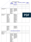 google trek and primary sources matrix