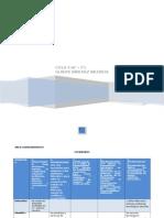 Emprendimiento y Empresarismo Ciclo 3 Plan de Estudios Completo F2 y F3