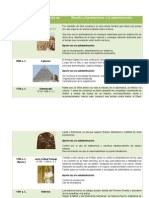 Precursores-Administracion