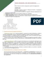 Principios de Administracion y Organización