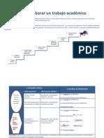 Cómo elaborar un trabajo académico BUAH - JPR504.pdf