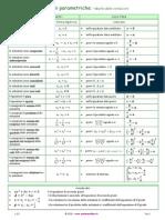 Equazioni Parametriche Tabella 1 5