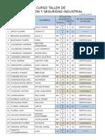 Informe Final de Evaluación Curso Taller - Cuantificado (Enviado a Paola)