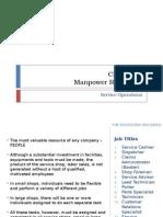 CH3 Manpower Resources