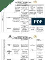 Matriz Plan Mejoramiento 2016 Gestion Directiva