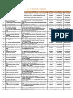 companies_list_2015.pdf