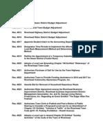 Resolutions, Dec. 1, 2015