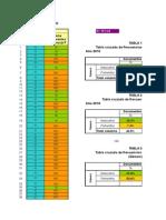 tabla_3y4_datos_bivariados_migrantes.xls