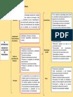 Organizador Proporcionar Retroinformación.docx