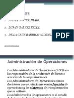 Administracion dsdsdde Operaciones-gestion Empresarial