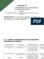 REGIONES NATURALES..docx
