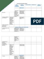 tech integration matrix 3