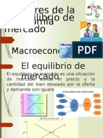 EQUILIBRIO DEL MERCADO