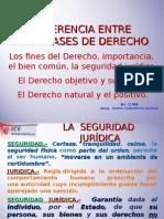 3ra. Diferencia Entre Las Clases de Derecho