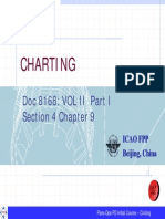 Charting 2011