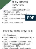 Ipcrf for Master Teachers