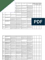 City Self-Assessment Form