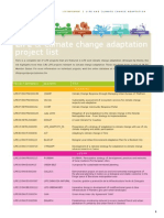 LIFE and Climate Change Adaptation Project List Cca